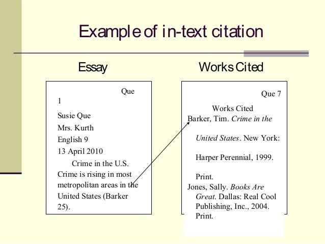 In-Text Citations (essay-writing)