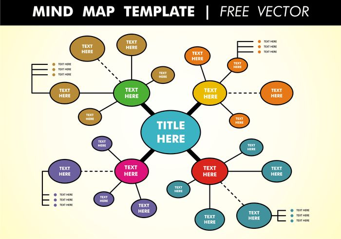 Mind Map Template Free Vector - Download Free Vector Art, Stock ...