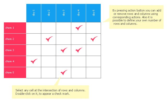 Chore charts with ConceptDraw PRO | Chore chart - Template | Army ...