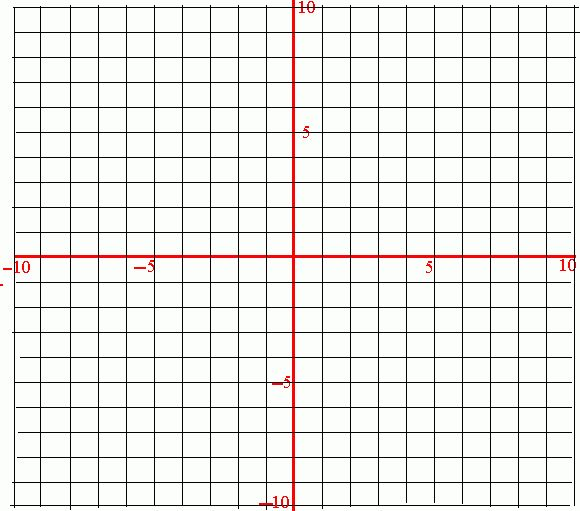 graph-paper-template-with-numbers » Template to Print
