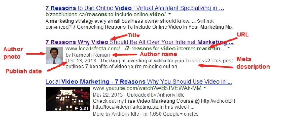 How To Write Effective And Engaging Meta Descriptions