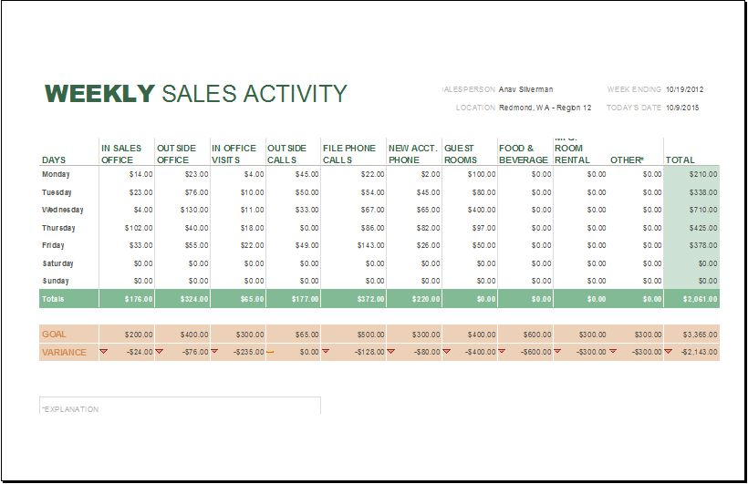 Daily Sales Report Sample 10 Sample Sales Report Free Sample – Daily Report Template Word
