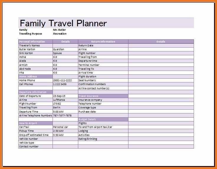 vacation planner template | art resume skills