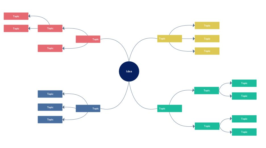 Mind Map Examples For Download or Modify Online