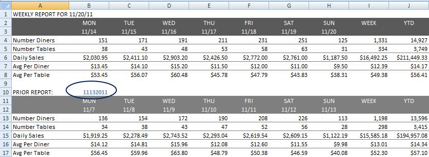 Example using INDIRECT to call previous weekly numbers into ...