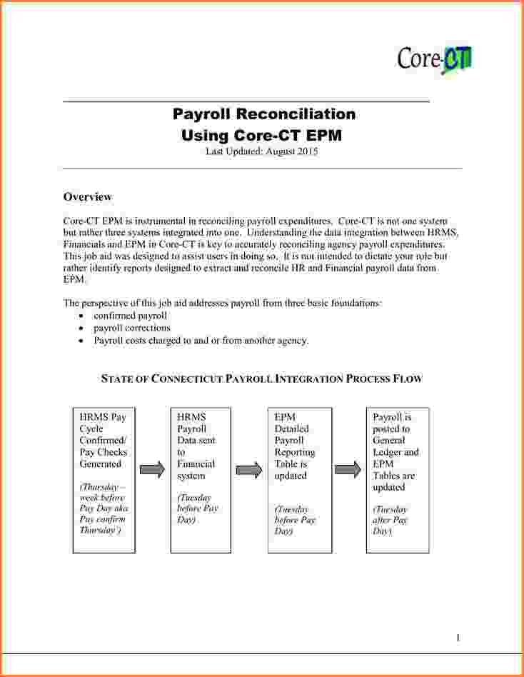 8+ payroll reconciliation template | Simple salary slip