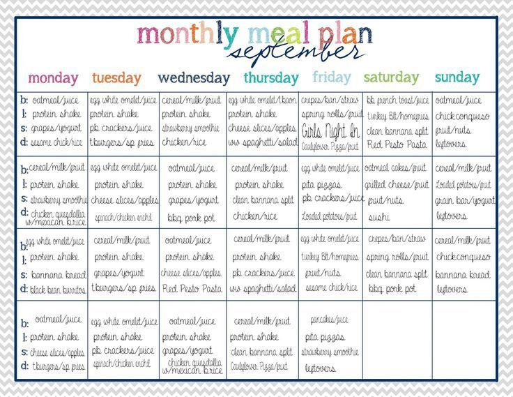 Best 25+ Meal planning board ideas on Pinterest | Family meal ...