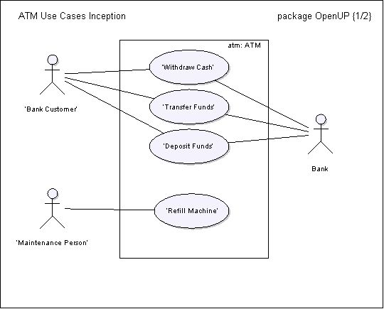 Example: Use Case - Model Inception Phase