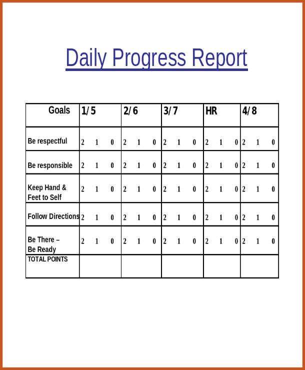 progress report template   sop example