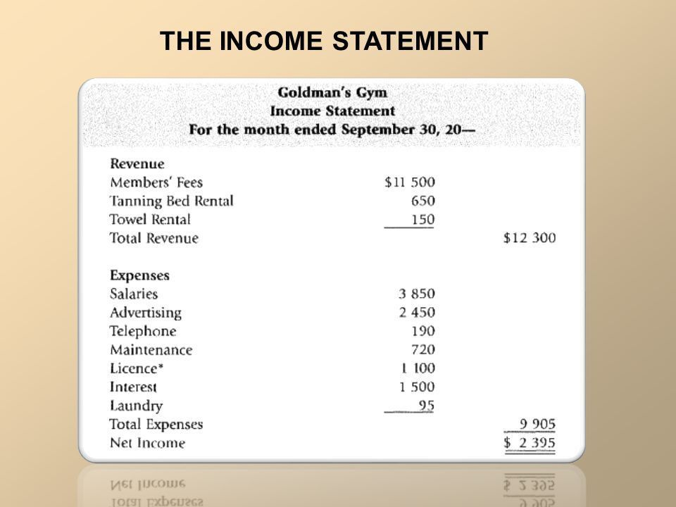 The Expanded Ledger and the Income Statement - ppt video online ...