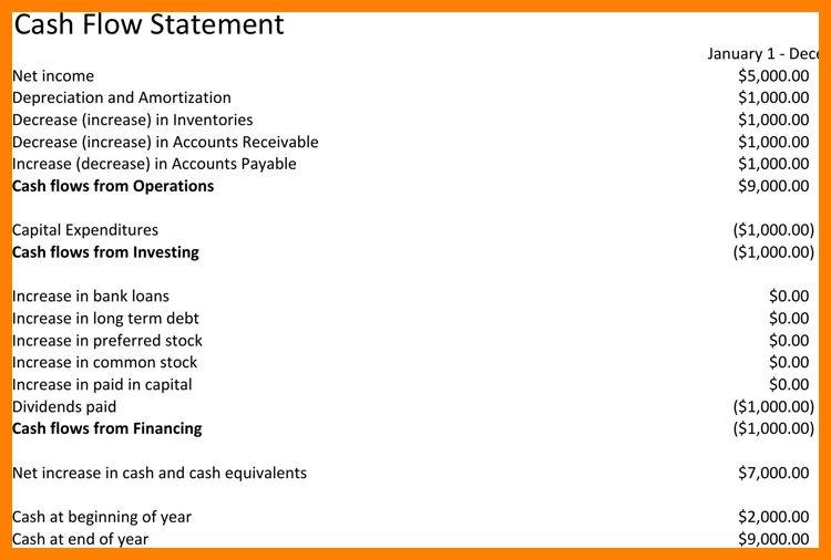 6+ simple cash flow statement | lease template
