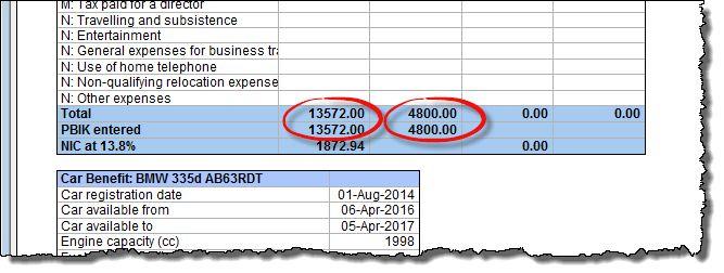 Payrolling Benefits in Kind (PBIK) | Moneysoft