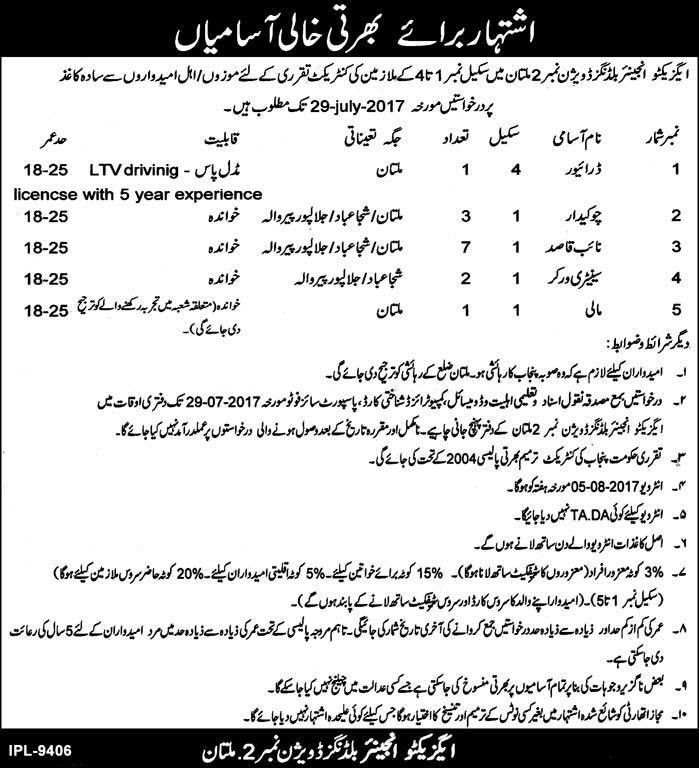 Jobs In Executive Engineer Building Division Multan 19 Jul 2017