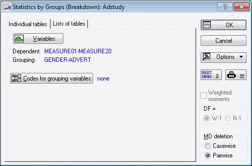 STATISTICA Help | Example 2: Breakdown and One-Way ANOVA