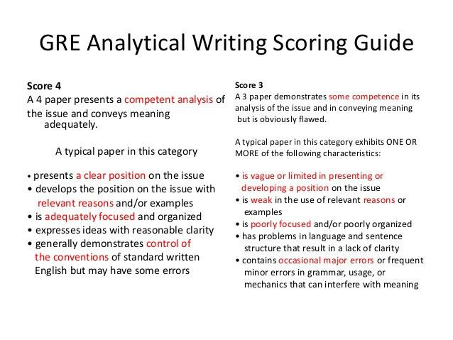 gre sample essays issue. how to structure the gre issue essay ...