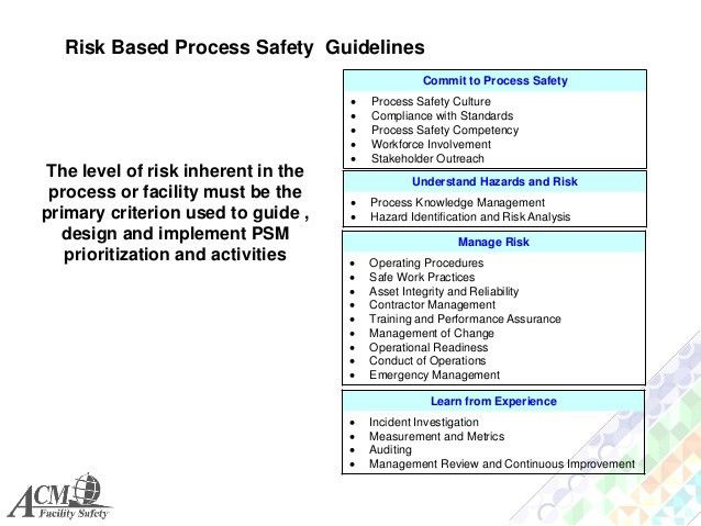 Safety Statement Template. Coles Group Contractor Safety - Work ...