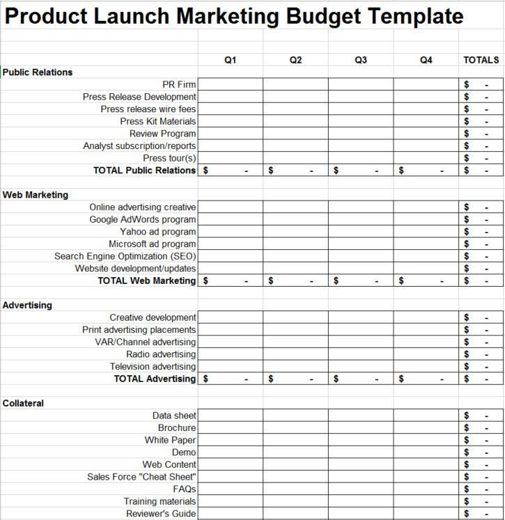 Product Launch Plan Marketing Budget Template | 280 Group Product ...
