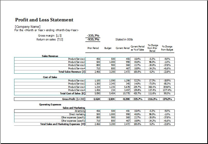 profit loss sheet - Template