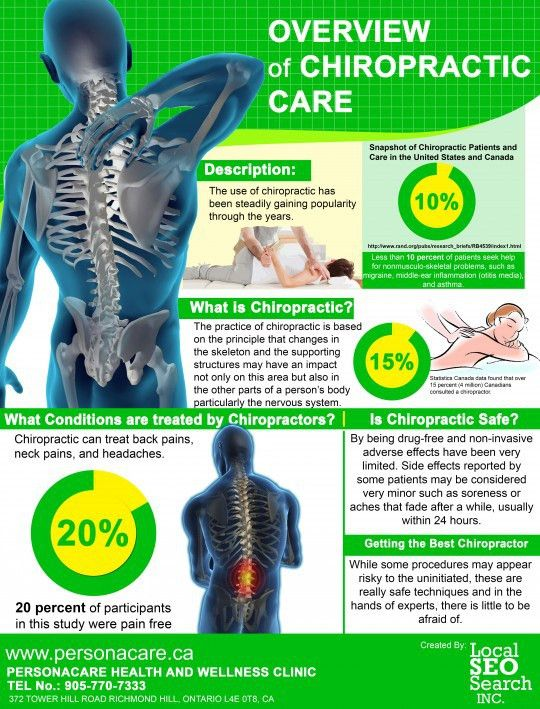 10 Chiropractic Marketing Ideas & Tips to Grow Your Practice ...