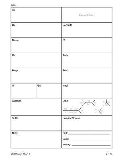 The 25+ best Nurse report sheet ideas on Pinterest | Sbar, Nurse ...