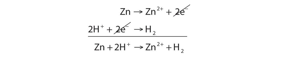 Oxidation-Reduction (Redox) Reactions