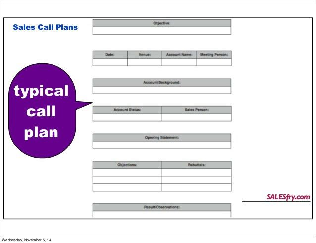 Sales Call Plan