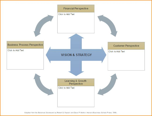 Strategic Planning Templates.Strategic Plan Template.gif ...