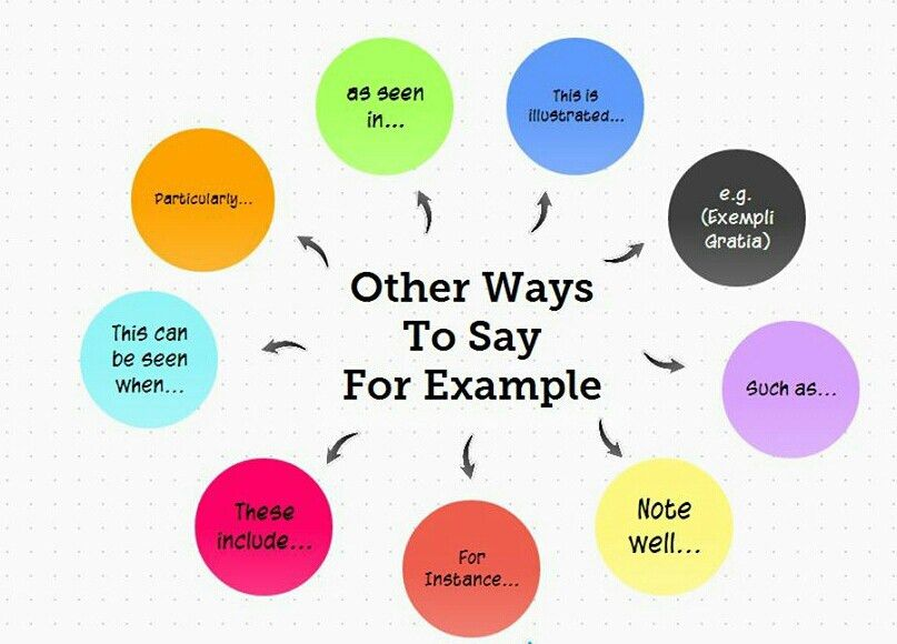 "Other ways to say ""For example 