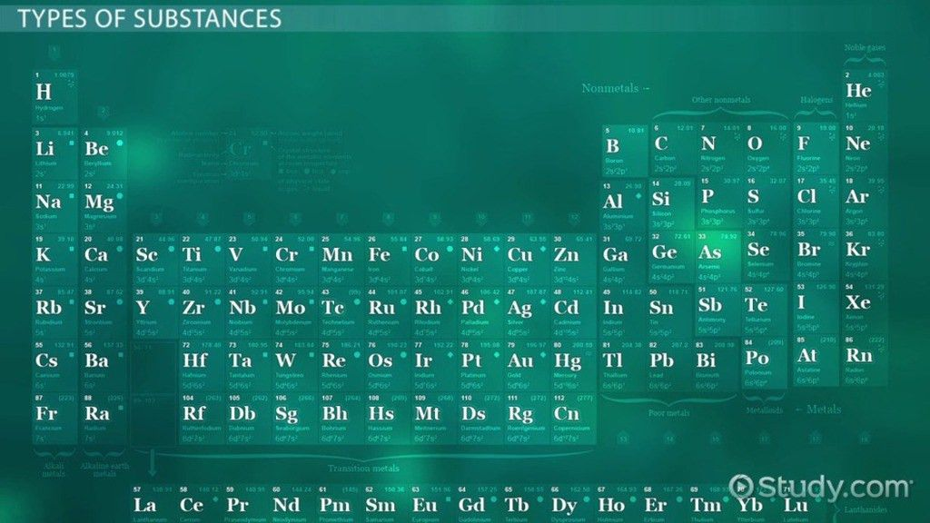 What is a Substance? - Definition, Types & Examples - Video ...