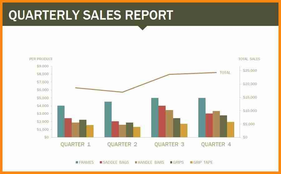 9+ quarterly report templates   model resumed