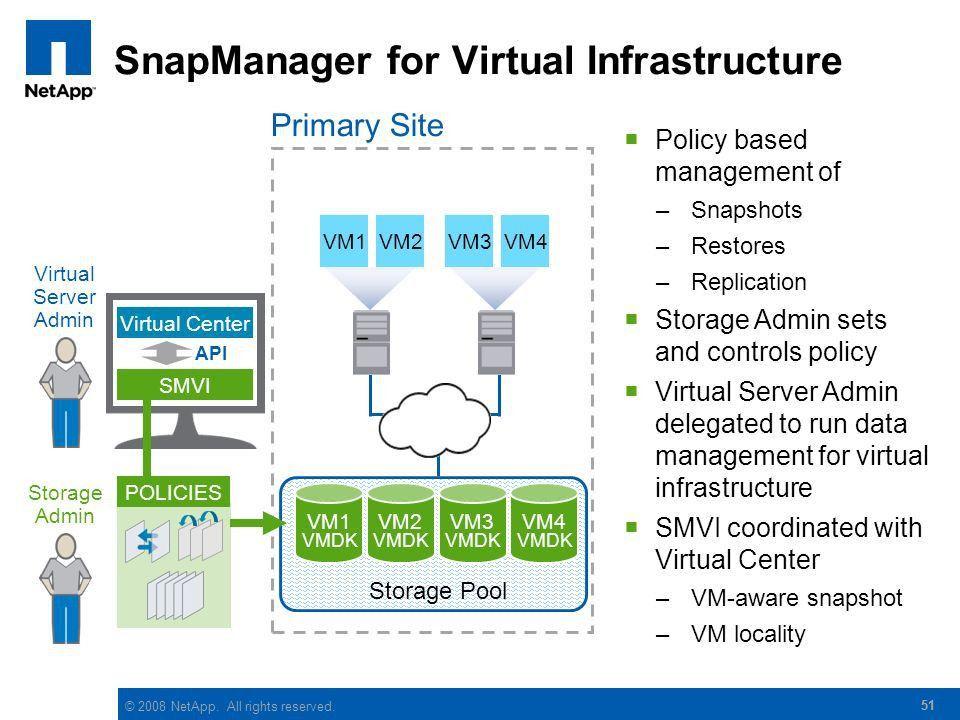 VDI on NetApp Virtualized Storage for Virtual Desktop ...