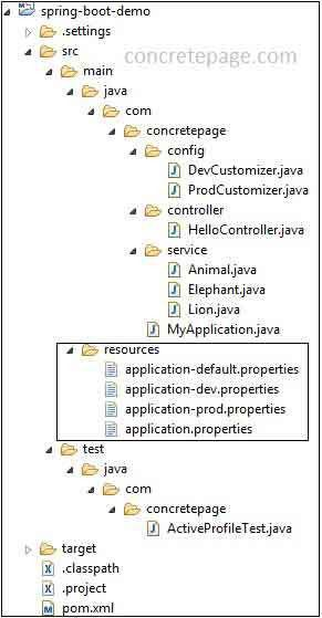 Boot Profiles Example