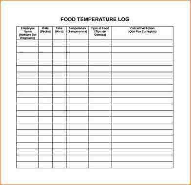 12+ food log template | academic resume template