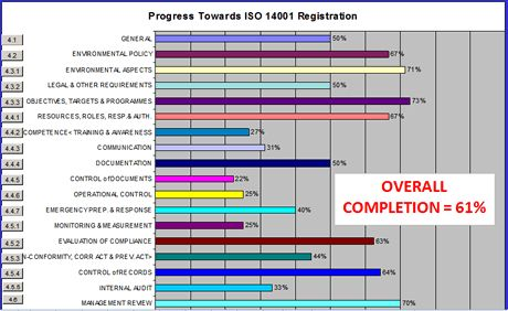 ISO Management Systems: The Self-Certification Option   NC State ...