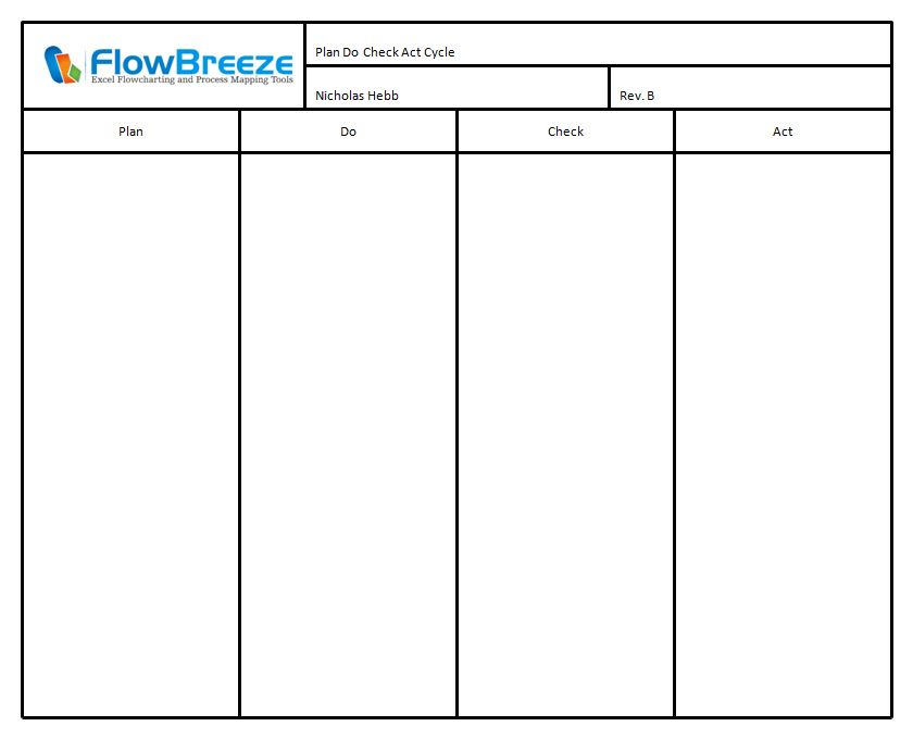 Flowchart Templates - Samples | FlowBreeze by BreezeTree