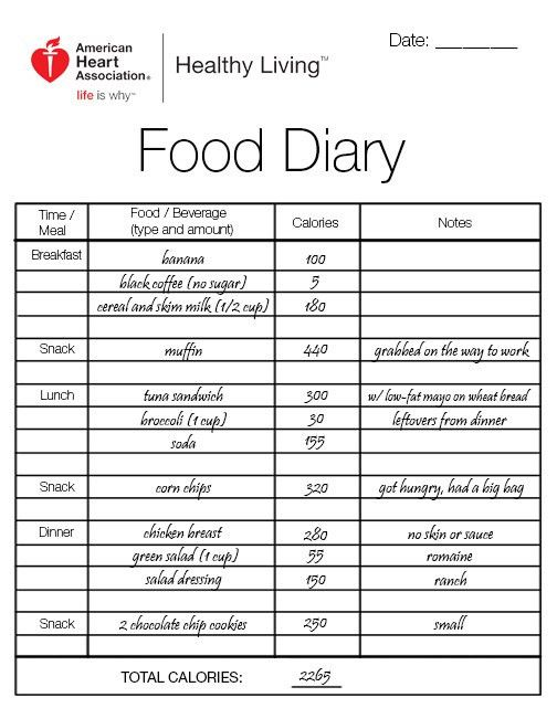 Food Diary - How to Keep Track of What You Eat
