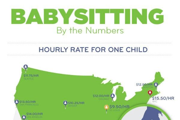 List of 33 Catchy Babysitter Slogans and Taglines - BrandonGaille.com