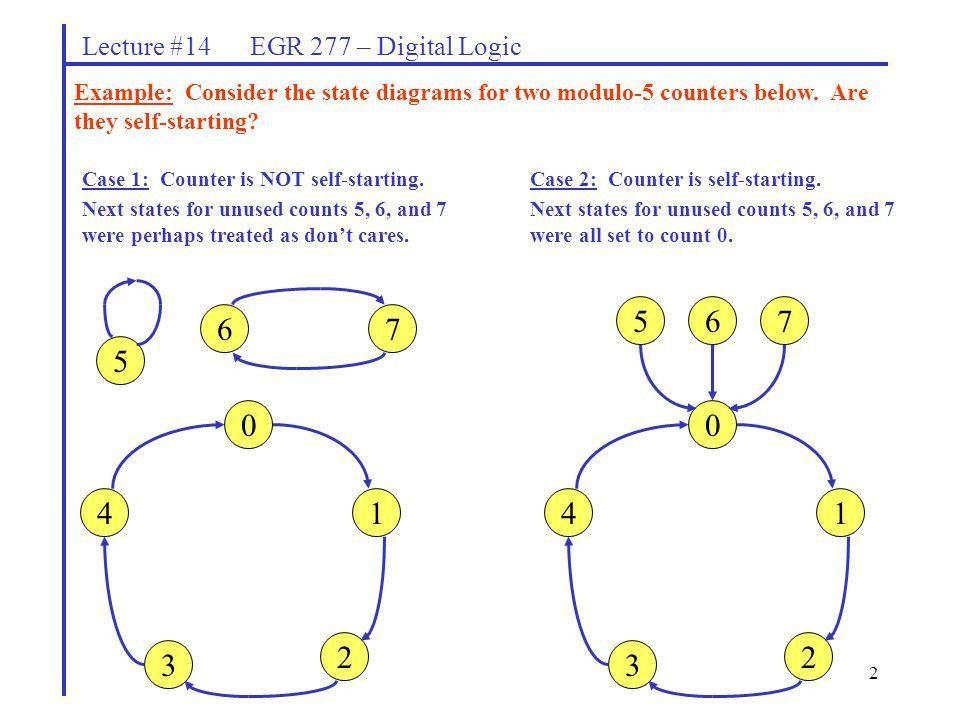 1 Lecture #14 EGR 277 – Digital Logic Self-starting counters ...