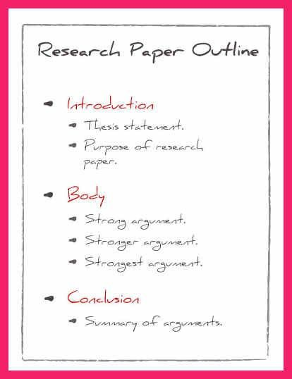 apa research paper outline