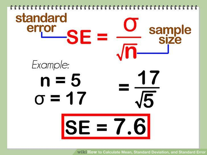 How to Calculate Mean, Standard Deviation, and Standard Error ...