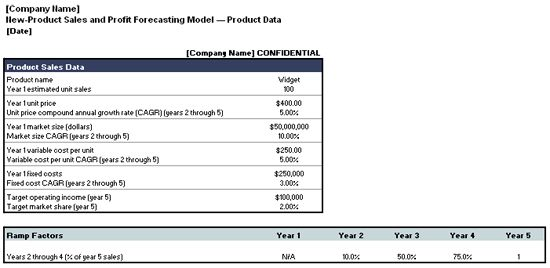 New Product Sales and Profit Forecasting Model Template ...