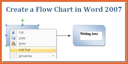 flow chart template word | bid proposal example