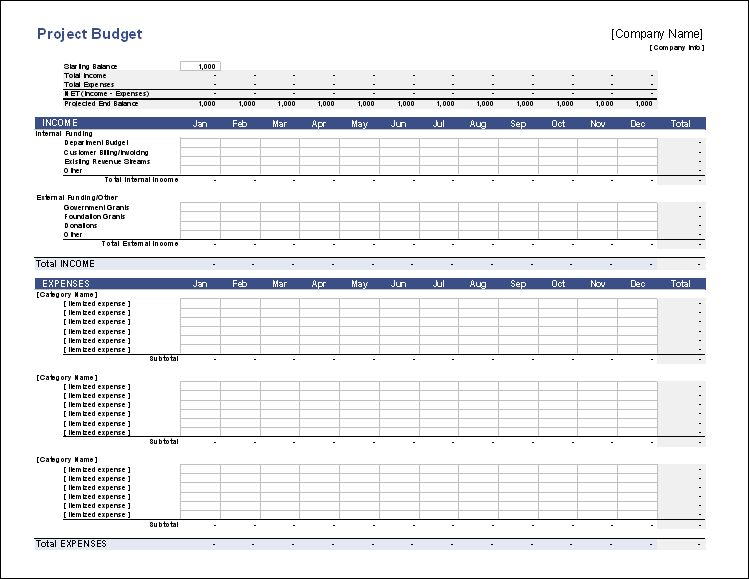 Free Project Budget Template