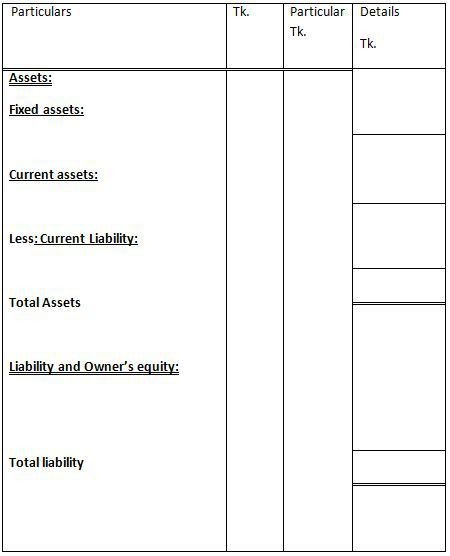 Balance sheet format example : American & British accounting systems