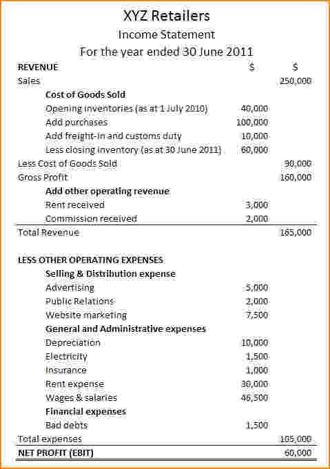 11+ income statement example | bibliography format