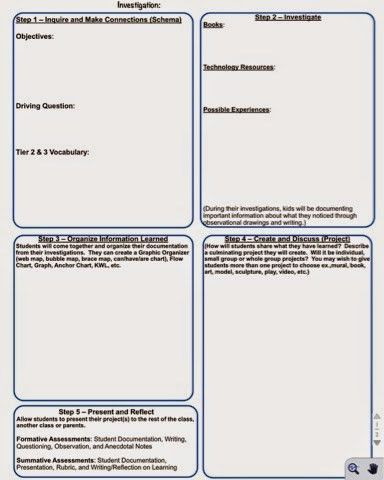 Inquiring Minds: Mrs. Myers' Kindergarten - inquiry plan template ...