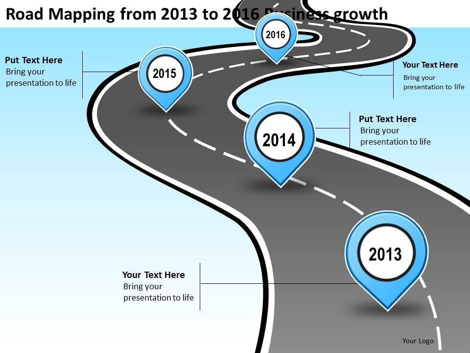 product roadmap timeline road mapping from 2013 to 2016 business ...