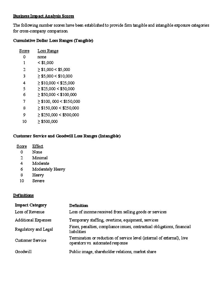 Business Impact Analysis Sample Template Free Download