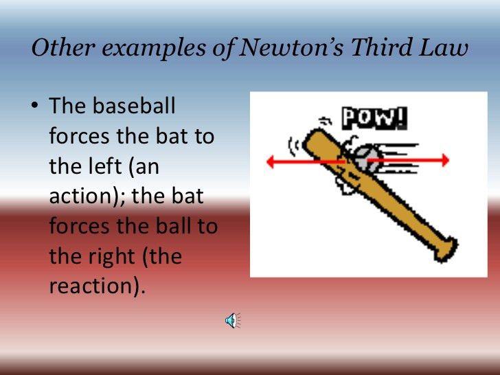 Newton's three law of Motion