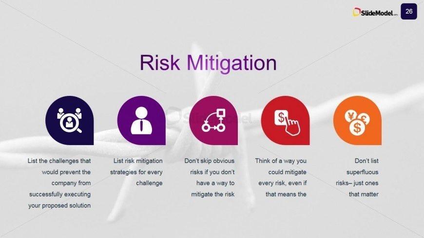 Risk Mitigation Plan Case Studies Slide Design - SlideModel
